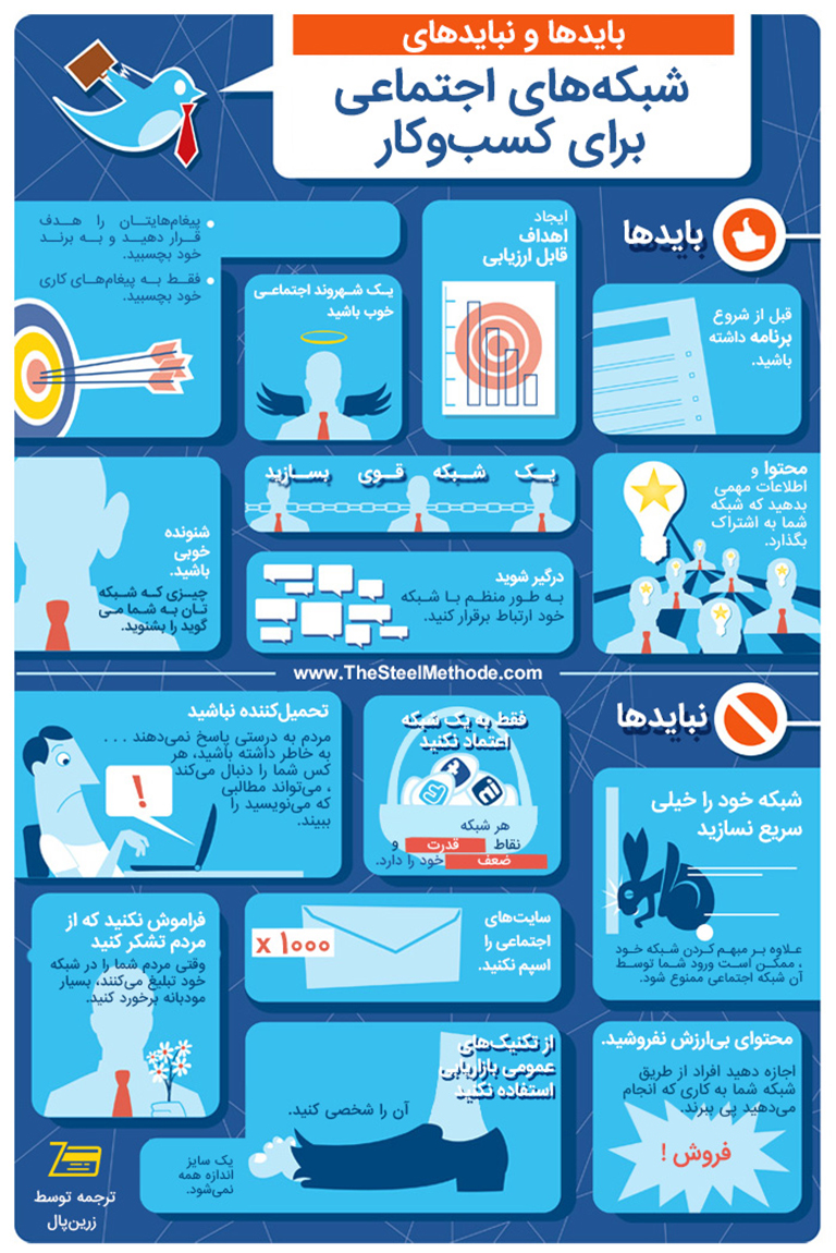 should-and-should-not-of-social-networking-for-business-infographic